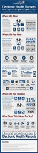 EHR_Infographic_Qualifacts